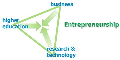 Define research proposal in business management